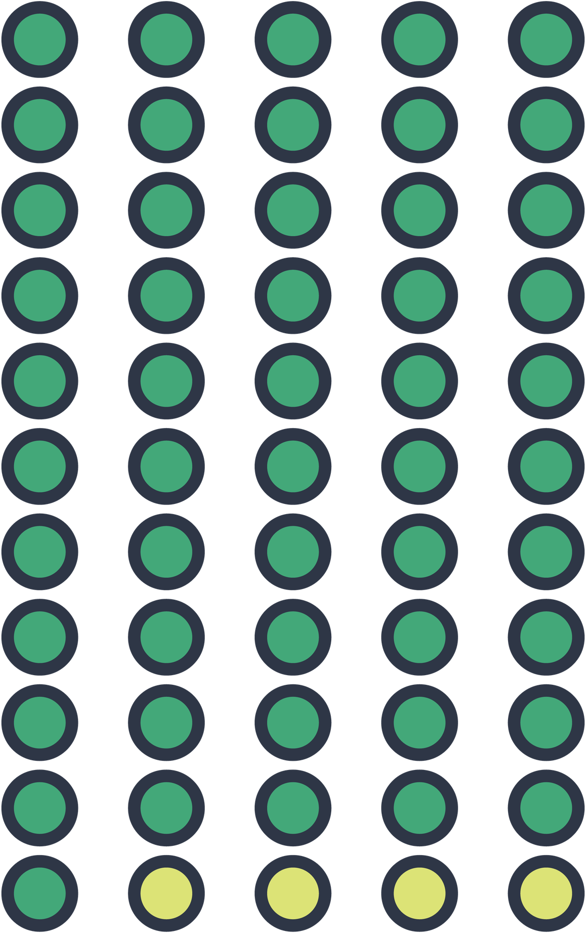 Grid of colored dots representing the 94% interest in marketing careers.